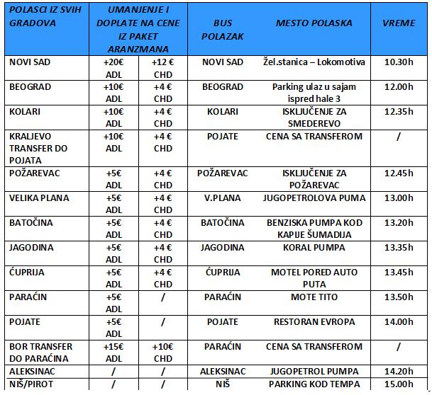 Sarimsakli - dodatni cenovnik - AquaTravel.rs
