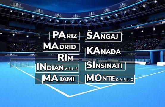 ATP Masters 1000 - Sportski dogadjaji - AquaTravel.rs